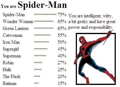 Spiderman results